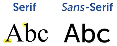Tipografías Serif y Sans Serif